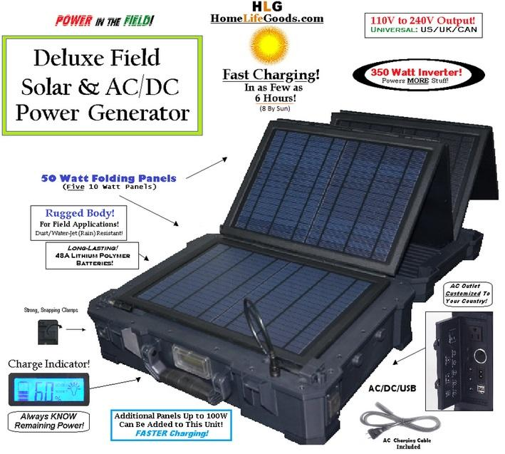 Portable Solar Power For Home Use Power Outlet